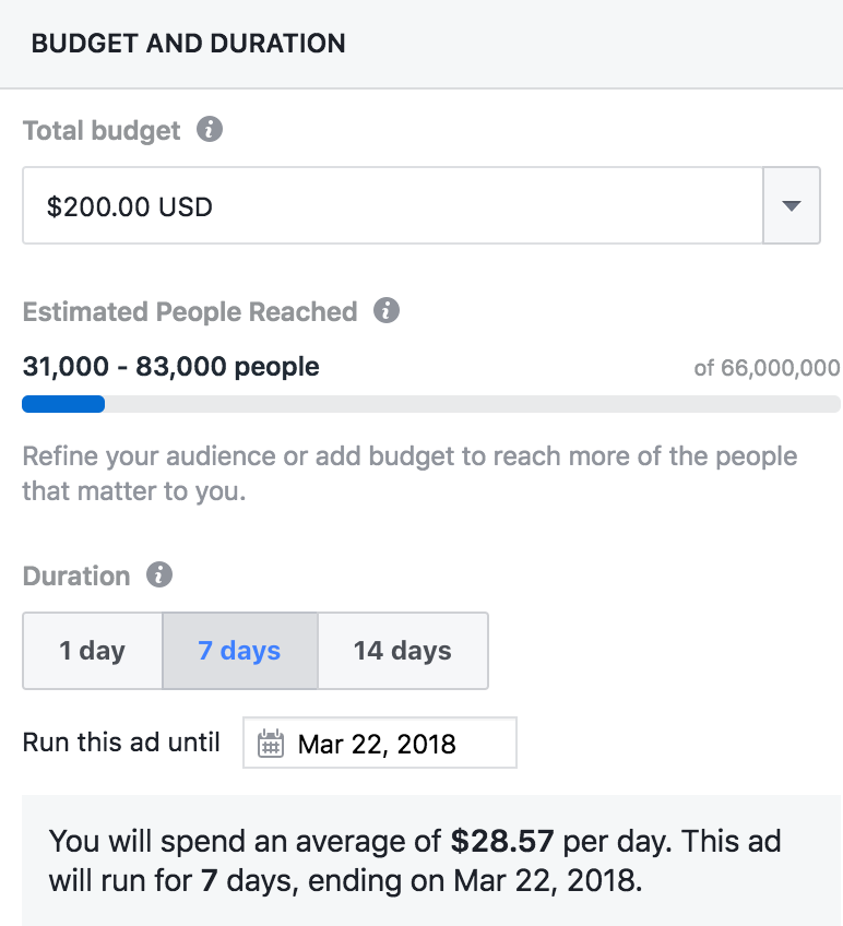 Facebook ads and budget settings